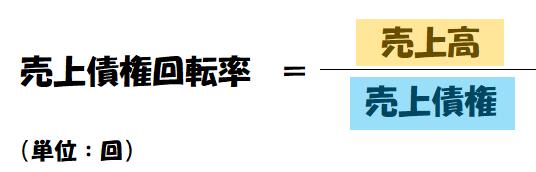 売上債権回転率の計算式