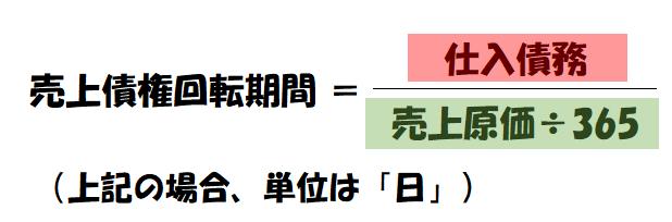 仕入債務回転期間の計算式